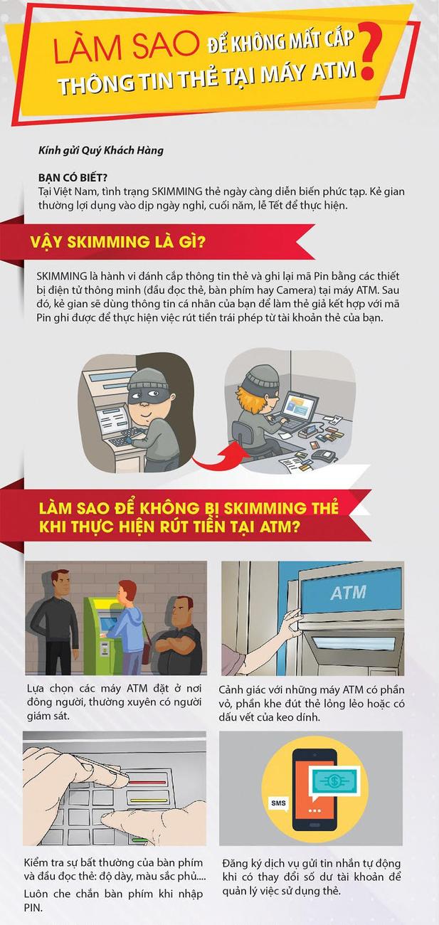 Làm sao để không bị mất cắp thông tin khi rút tiền ATM? - Ảnh 1.