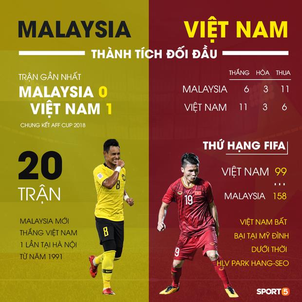 Tuyển Việt Nam đối đầu Malaysia: Fan Việt từng phải đổ cả máu và rất nhiều nước mắt cho cặp đấu kịch tính hàng đầu Đông Nam Á - Ảnh 15.