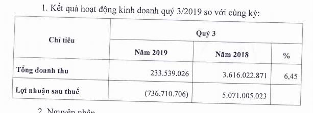 Đầu tư Vi na ta ba (VTJ) ngừng kinh doanh thuốc lá, quý 3 lỗ gần 1 tỷ đồng - Ảnh 1.