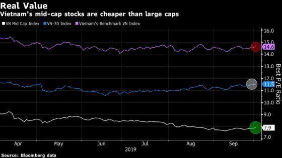 Dragon Capital: Cổ phiếu vốn hóa vừa và nhỏ của Việt Nam đang hấp dẫn - Ảnh 1.
