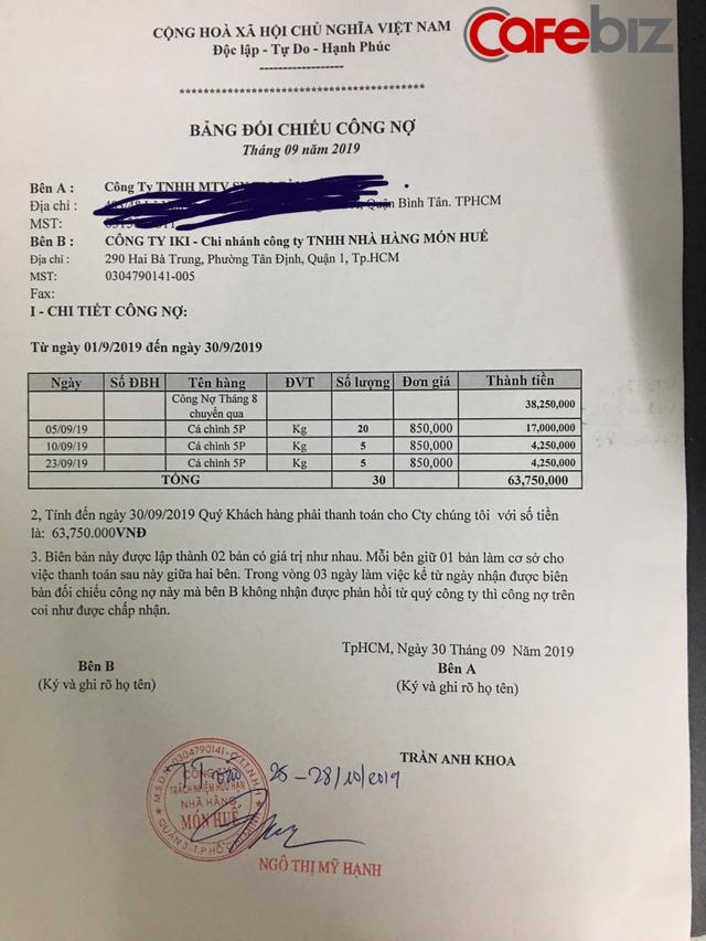 Món Huế - Huy Việt Nam đã dùng 'bùa ngải' gì khiến tất cả các nhà cung cấp đều cho nợ dài ngày, thậm chí có người vẫn tin mình sẽ được trả nợ dù hầu hết cửa hàng đã đóng cửa? - Ảnh 3.