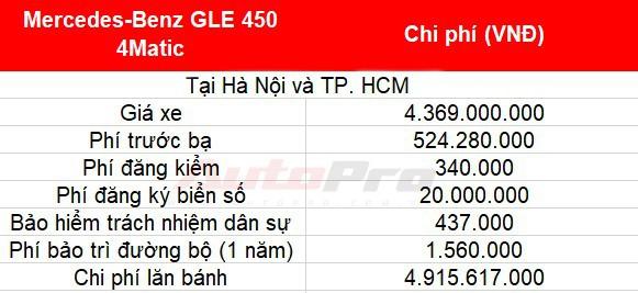 Cách tính giá lăn bánh loạt xe mới vừa ra mắt tại Việt Nam: Toàn xe tiền tỷ - Ảnh 24.