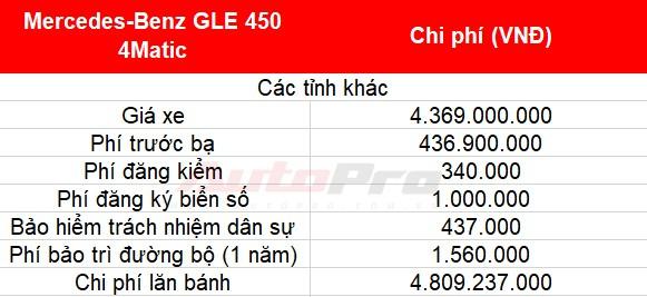 Cách tính giá lăn bánh loạt xe mới vừa ra mắt tại Việt Nam: Toàn xe tiền tỷ - Ảnh 25.