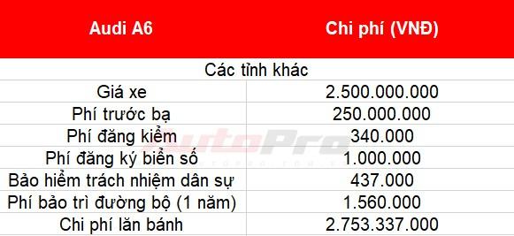 Cách tính giá lăn bánh loạt xe mới vừa ra mắt tại Việt Nam: Toàn xe tiền tỷ - Ảnh 31.