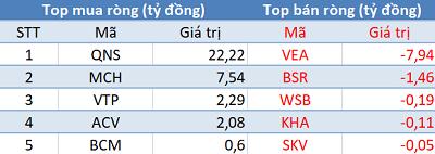 Phiên 29/10: Khối ngoại quay đầu bán ròng, VN-Index gặp khó trước ngưỡng 1.000 điểm - Ảnh 3.