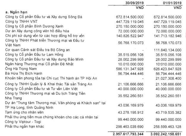 Ocean Group (OGC) lãi 112 tỷ đồng lợi nhuận trước thuế trong quý 3, hoàn thành gấp 3 lần kế hoạch lợi nhuận cả năm - Ảnh 1.