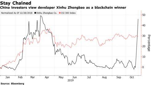 Có thêm 1,7 tỷ USD nhờ giải thích về công nghệ blockchain cho Chủ tịch Trung Quốc Tập Cận Bình - Ảnh 1.