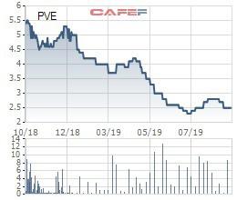Thêm hàng loạt cổ phiếu vừa bị tạm ngừng giao dịch, bị kiểm soát hoặc bị nhắc nhở vi phạm trên toàn thị trường - Ảnh 1.
