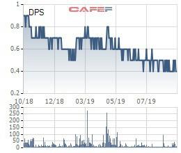 Thêm hàng loạt cổ phiếu vừa bị tạm ngừng giao dịch, bị kiểm soát hoặc bị nhắc nhở vi phạm trên toàn thị trường - Ảnh 3.