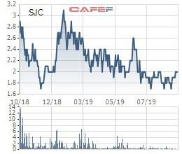 Thêm hàng loạt cổ phiếu vừa bị tạm ngừng giao dịch, bị kiểm soát hoặc bị nhắc nhở vi phạm trên toàn thị trường - Ảnh 4.