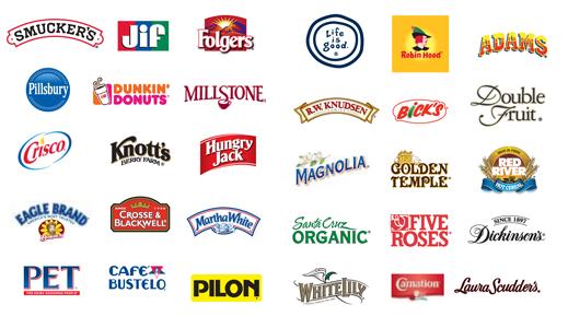 Doanh nghiệp nào sở hữu nhiều thương hiệu nổi tiếng nhất thế giới? - Ảnh 7.