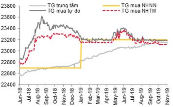 Các đồng tiền trên thế giới đồng loạt đảo chiều tăng mạnh so với USD - Ảnh 2.