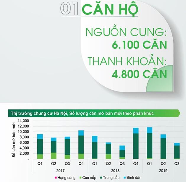 10 dự án chung cư sắp bàn giao nhà tại Hà Nội - Ảnh 2.