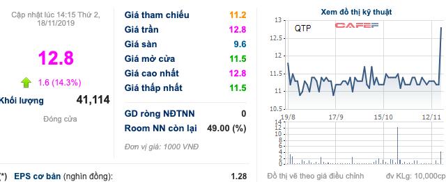 SCIC đấu giá toàn bộ vốn tại Nhiệt điện Quảng Ninh với giá khởi điểm gấp đôi thị giá, dự thu hơn 1.223 tỷ đồng - Ảnh 1.