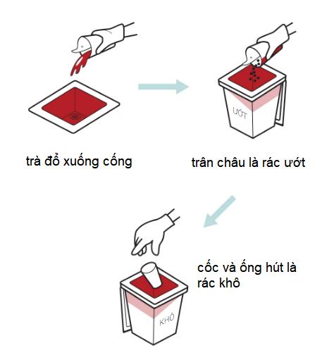 Bài học xử lý rác thải từ cốc trà sữa, bẫy gián đến những núi rác cao hơn cả Nữ thần Tự do của Trung Quốc - Ảnh 12.