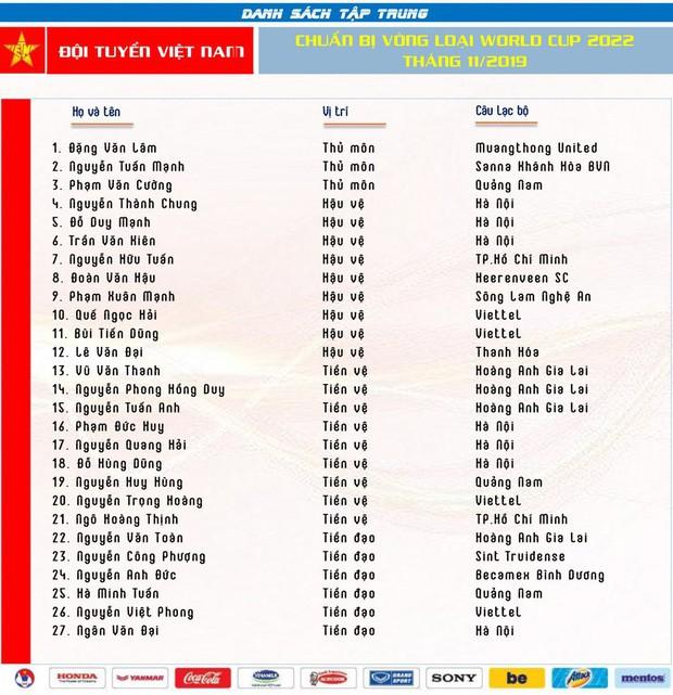Quang Hải và 2 tuyển thủ Việt Nam có nguy cơ lỡ trận đại chiến với Thái Lan ở Vòng loại World Cup 2022 - Ảnh 3.