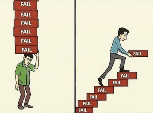 7 điểm mạnh và thói quen tạo nên sự khác biệt và đẳng cấp của người thành công, những thứ chẳng bao giờ có thể tìm thấy ở kẻ thất bại! - Ảnh 1.