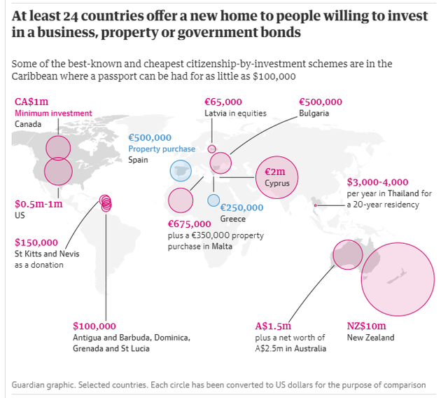 Không phải những kẻ buôn người, toàn cầu hóa mới là thủ phạm biến hộ chiếu thành loại hàng hóa phổ biến - Ảnh 1.
