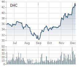 Đông Hải Bến Tre (DHC) chốt quyền tạm ứng cổ tức bằng tiền tỷ lệ 10% - Ảnh 1.