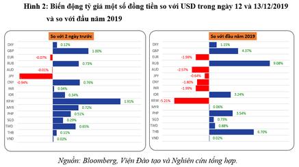 Thỏa thuận thương mại Mỹ - Trung giai đoạn 1 sẽ có tác động thế nào đến Việt Nam? - Ảnh 2.