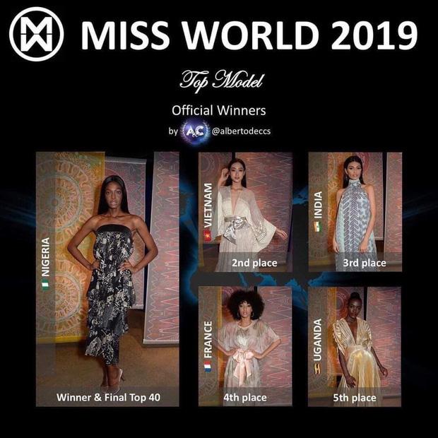 Hành trình Lương Thùy Linh chinh phục Top 12 Miss World: Luôn nằm trong top thí sinh mạnh, bắn tiếng Anh quá đỉnh! - Ảnh 6.