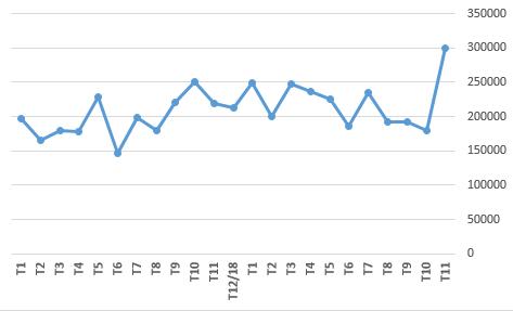 Hòa Phát lập mốc kỷ lục bán hàng 300.000 tấn trong tháng 11 - Ảnh 1.