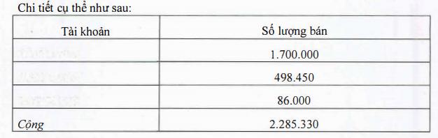 Mất tới 80% giá trị, Chủ tịch và nhiều lãnh đạo Tập đoàn Tiến Bộ (TTB) bị bán giải chấp cả triệu cổ phiếu  - Ảnh 1.