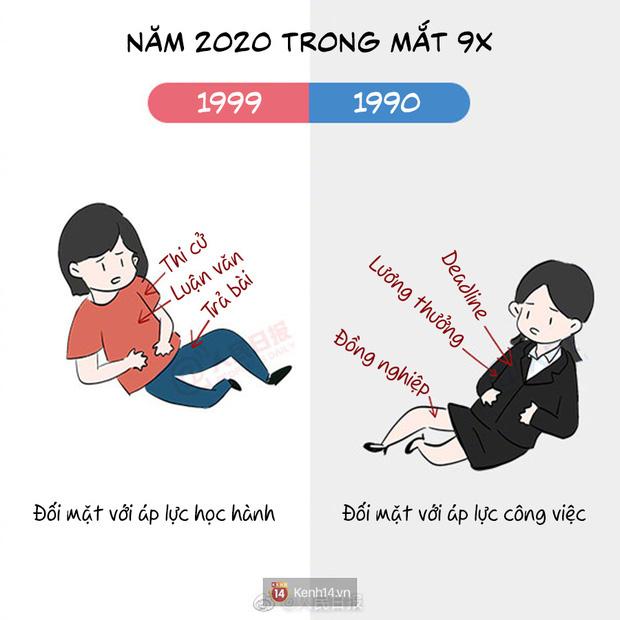 Năm 2020 của thế hệ 9X: Khi 1999 chập chững vào đời cũng là lúc 1990 bước sang tuổi 30! - Ảnh 3.