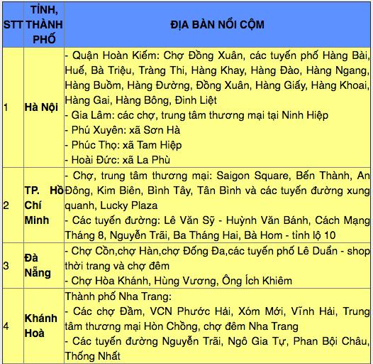 Công bố hàng trăm điểm đen kinh doanh hàng giả trải dọc khắp Việt Nam - Ảnh 1.
