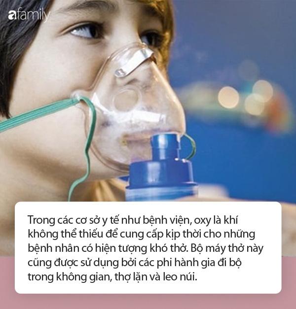 Ô nhiễm không khí, nhiều người đổ xô mua bình oxy về thở tại nhà: Chuyên gia khuyên trước khi làm hãy nhớ kỹ khuyến cáo - Ảnh 1.