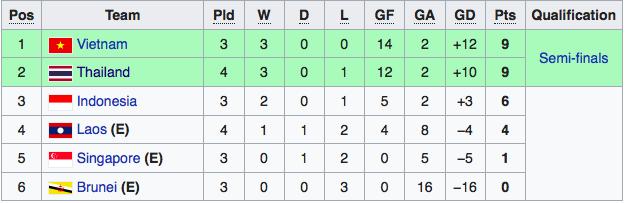 HLV thủ môn tuyển Việt Nam lý giải vì sao Tiến Dũng phải ngồi dự bị, dự đoán tương lai nhóm thủ môn U22 Việt Nam  - Ảnh 2.