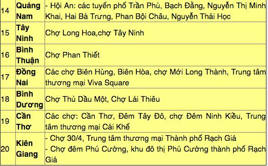 Công bố hàng trăm điểm đen kinh doanh hàng giả trải dọc khắp Việt Nam - Ảnh 3.