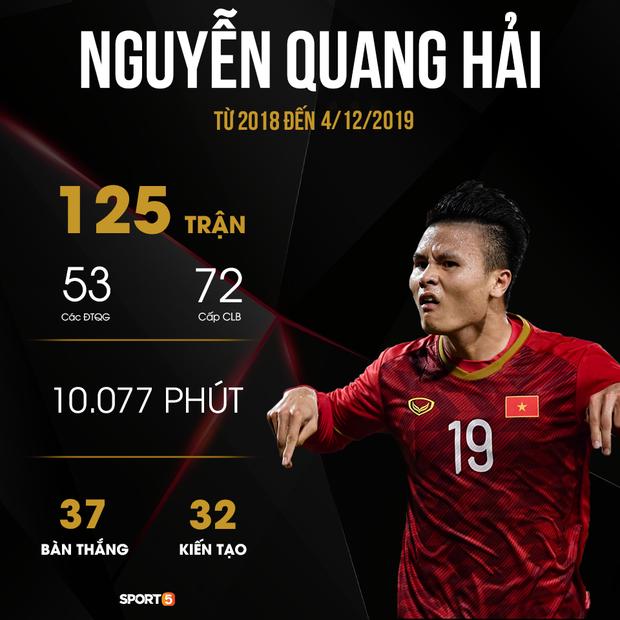Rộ tin Quang Hải không chỉ rách cơ, bị đa chấn thương khiến fans lo lắng trước đại chiến với U22 Thái Lan - Ảnh 2.