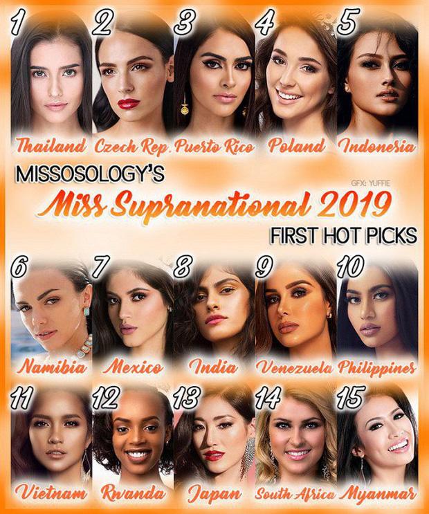 Hành trình đến Top 10 Miss Supranational của Ngọc Châu: Gặp sự cố vẫn liên tục lập thành tích, đưa Việt Nam 2 năm liền là Hoa hậu Châu Á - Ảnh 1.