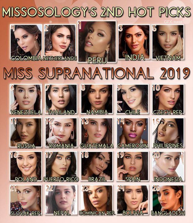 Hành trình đến Top 10 Miss Supranational của Ngọc Châu: Gặp sự cố vẫn liên tục lập thành tích, đưa Việt Nam 2 năm liền là Hoa hậu Châu Á - Ảnh 2.