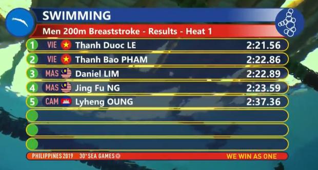 SEA Games ngày 7/12: U22 Việt Nam quyết giải mã hiện tượng Campuchia, giành vé vào chung kết - Ảnh 4.