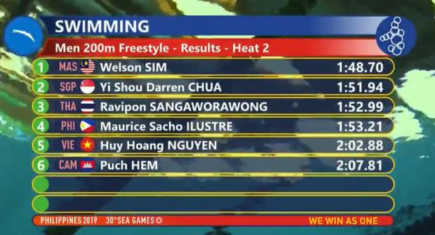 SEA Games ngày 7/12: U22 Việt Nam quyết giải mã hiện tượng Campuchia, giành vé vào chung kết - Ảnh 5.