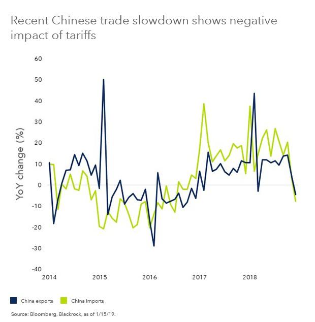 Chứng khoán Trung Quốc sẽ tăng trưởng vượt Mỹ trong năm Kỷ Hợi - Ảnh 1.