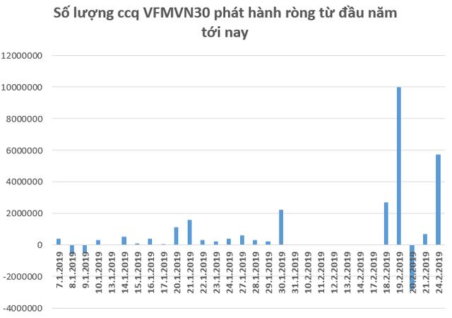 Tuần giao dịch cuối tháng 2: Dòng tiền xoay vòng sang nhóm cổ phiếu chưa tăng, Vn-Index kiểm định mốc 1.000 điểm? - Ảnh 1.