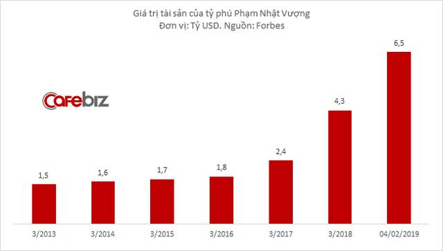 Năm mới, ngẫm về những triết lý của các doanh nhân hàng đầu Việt Nam - Ảnh 2.