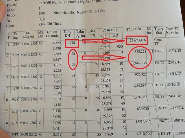 Hóa đơn tiền nước 23,6 triệu đồng/tháng: Kết quả giám định đồng hồ thế nào? - Ảnh 2.