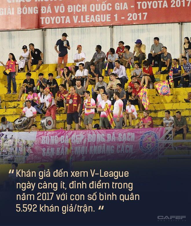 Cuộc chơi đầy tốn kém của các ông bầu bóng đá: Sông Lam Nghệ An, HAGL lỗ vài trăm tỷ, các đội giàu thành tích nhất cũng vật lộn với thua lỗ - Ảnh 7.