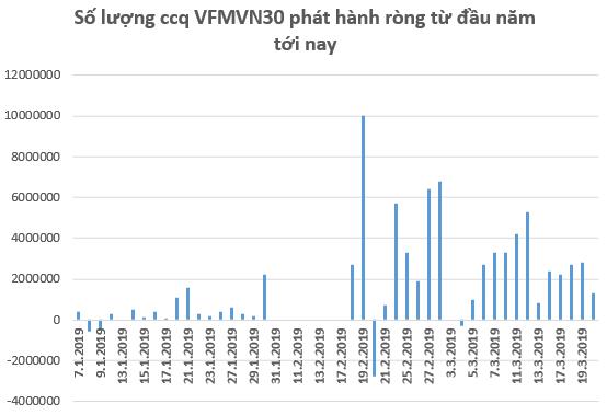 """Vn-Index """"test"""" thành công ngưỡng 1.000 điểm, nhịp điều chỉnh ngắn hạn đã kết thúc? - Ảnh 1."""