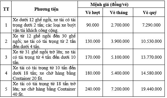 Điều chỉnh giá vé trạm thu phí BOT hầm Đèo Cả - Ảnh 1.