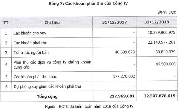 Chứng khoán Kiến Thiết lên sàn: Chủ tịch HĐQT chỉ mới 30 tuổi, nhà đầu tư Trung Quốc nắm 64% vốn - Ảnh 2.