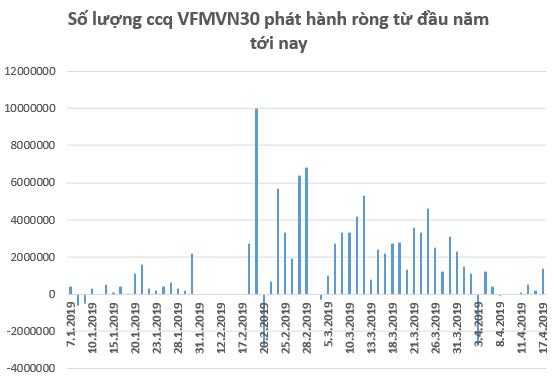 Kịch bản xấu cho thị trường sẽ được xác nhận nếu VN-Index thủng mốc 965 điểm? - Ảnh 3.