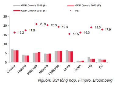 """Chứng khoán Trung Quốc tăng 30% từ đầu năm, dấu hỏi thị trường chứng khoán Việt Nam """"một mình một chợ"""" - Ảnh 4."""