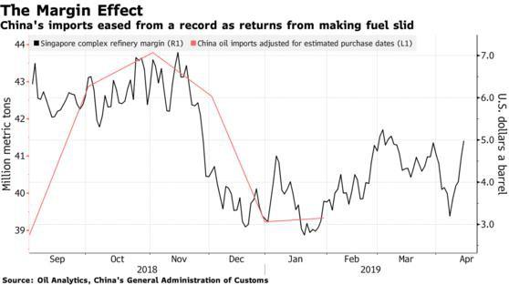 Dự báo giá dầu sẽ giảm vào cuối năm 2019 trước khi tăng trở lại vào 2020 - Ảnh 1.