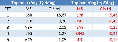 Khối ngoại bán ròng trên HoSE, VN-Index mất điểm trong phiên 25/4 - Ảnh 3.
