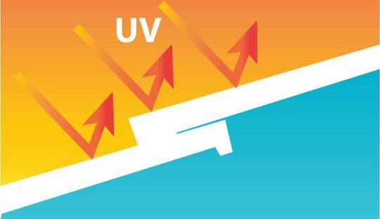 Bác sĩ hướng dẫn cách ứng phó khi tia UV ở mức rất nguy hiểm  - Ảnh 1.
